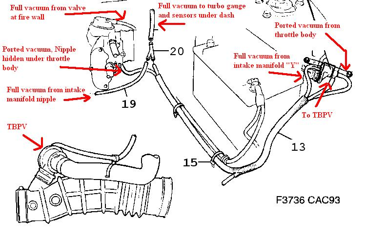 Saab Vacuum Diagram : Saab vacuum diagram free engine image for user